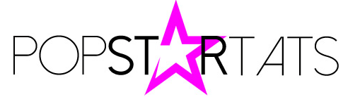 PopStarTats Coupon Code